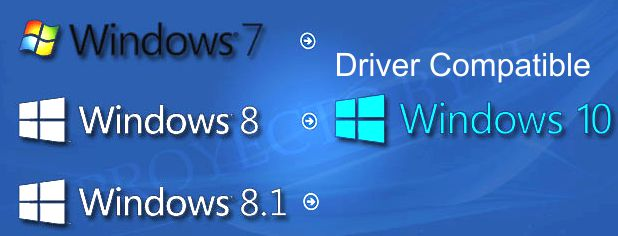 Cómo instalar Driver de antenas Wi-Fi USB de Windows 7 compatible en Windows 10