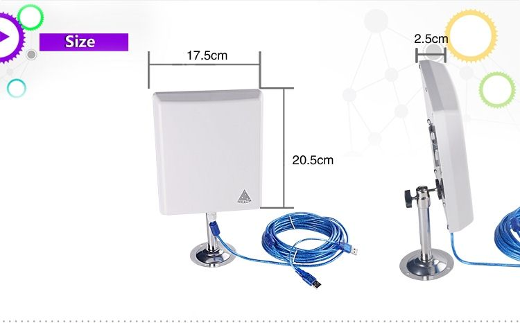 Review of Melon N4000 2000mW WiFi antenna 36dBi panel with 10 meters of USB cable