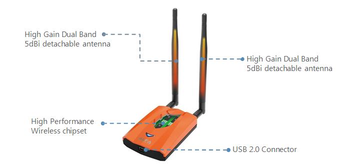 Las 6 mejores antenas WiFi USB potentes para largo alcance