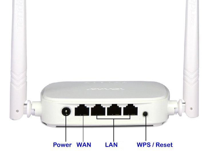 How to increase the security of the WiFi router