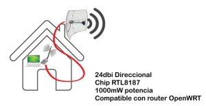 Antenna WIFI parabolic grid Alfa AGA-2424T 24dBi Grid N