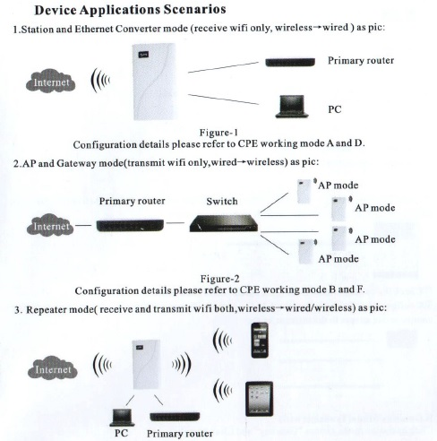 ▷ How to install a long range WiFi outdoor antenna to