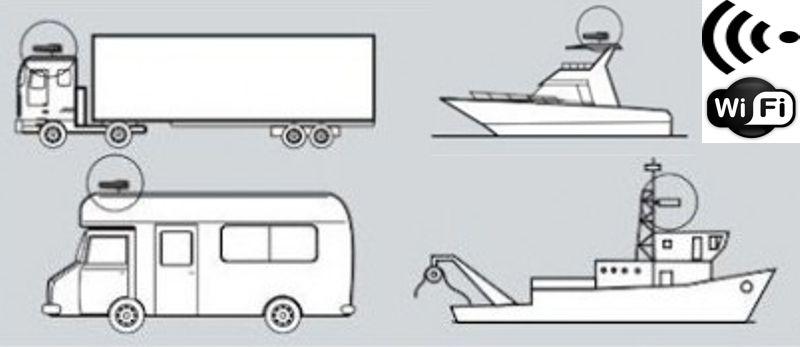 Las tres mejores antenas WiFi para recibir internet en un camping, caravana o barco.