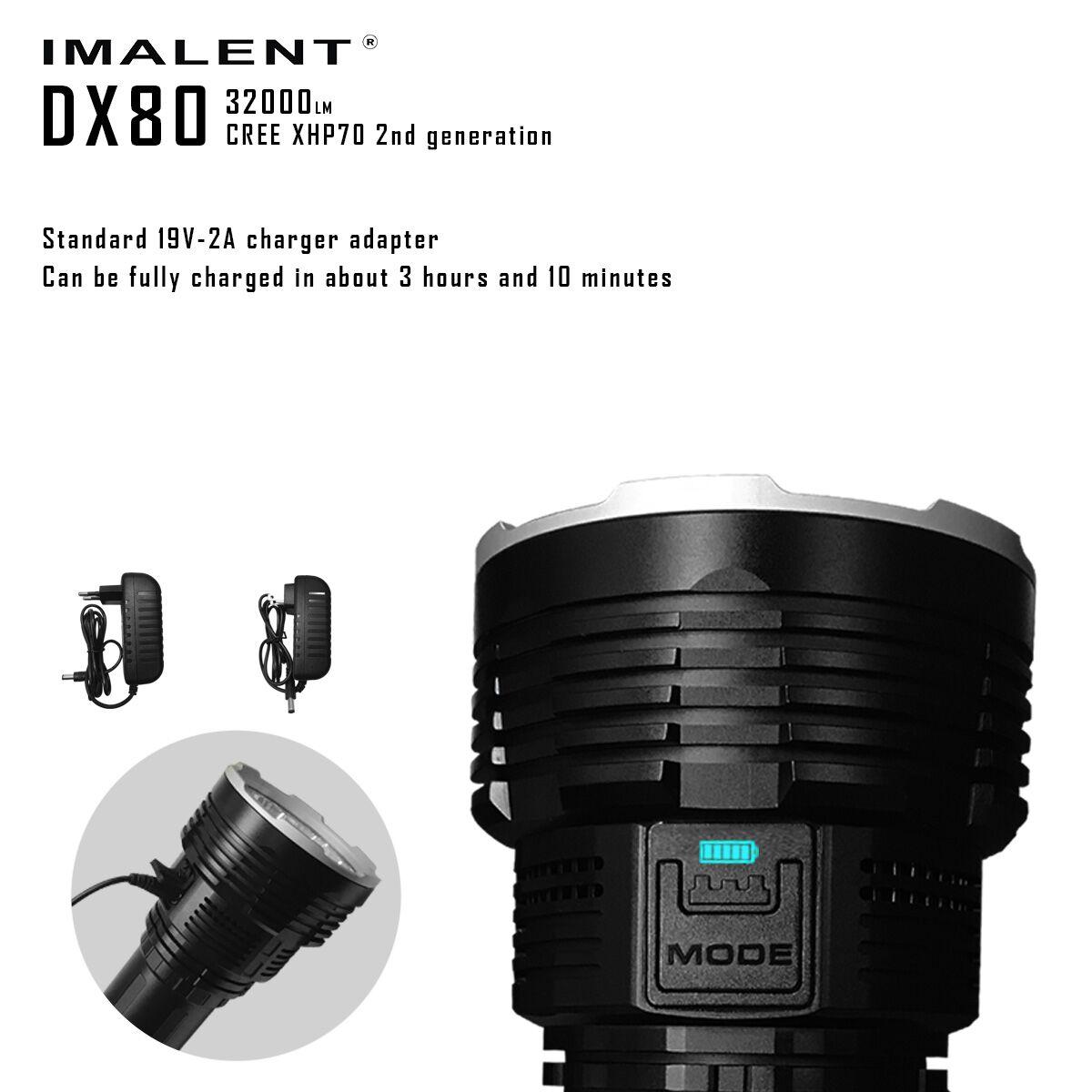 As 4 melhores lanternas profissionais para fotografia e segurança.
