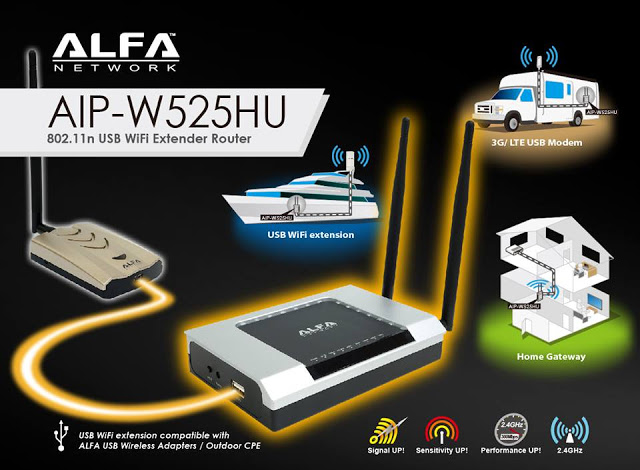 Wi-Fi Router AP121 com PoE LAN Alfa Rede Access Point AP / Bridge / Cliente