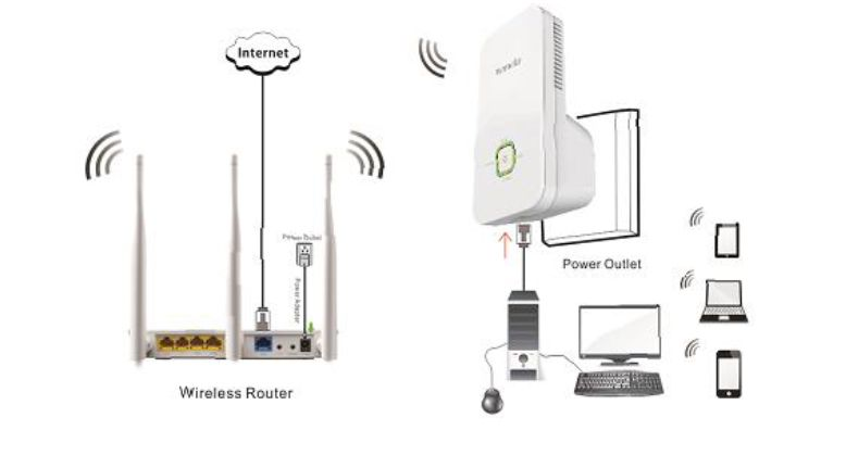How to set up a WiFi repeater to extend WiFi coverage at home.