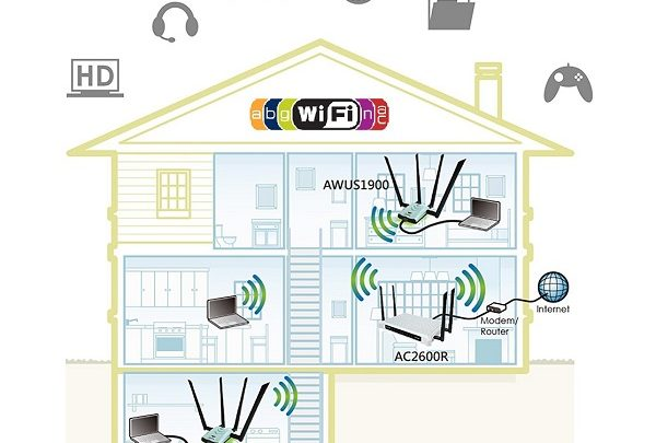 Las nuevas antenas WiFi AC 5ghz para PC, banda dual WiFi AC600, AC1200, AC1900, Cuál comprar.