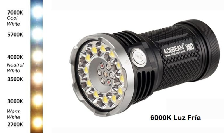 The best flashlights for photography 2021, enjoy the light painting
