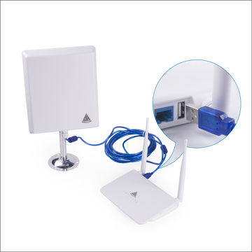 R658 Melon Router designed to connect external WiFi antenna via USB
