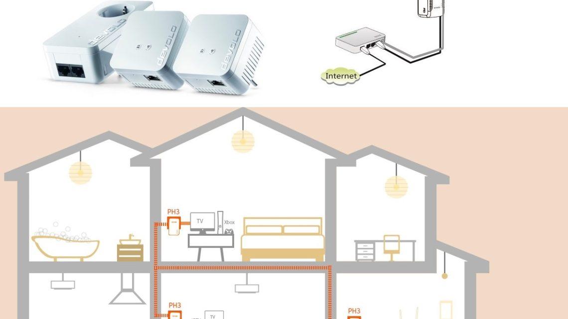 Los 6 mejores PLC con Ethernet, WiFi y Gigabit