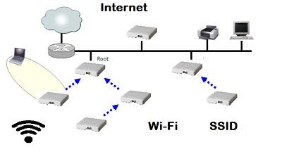 Ocultar red WiFi del Router Movistar y conectarse a una SSID oculta