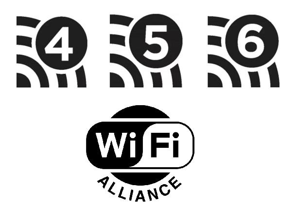Wi-Fi 4, Wi-Fi 5 e Wi-Fi 6 novos nomes comerciais para 2019 Wi-Fi