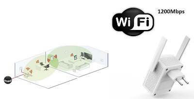 Buy a WiFi extender to make the jump to the high speed connection