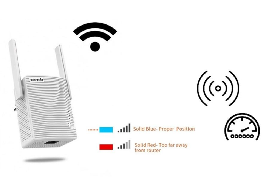 Guide to buy WiFi amplifier 2019 Best Brands and Models