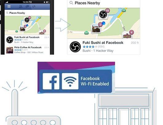 Facebook WiFi configurar con Router TP-Link EC50 para atraer clientes a un negocio.