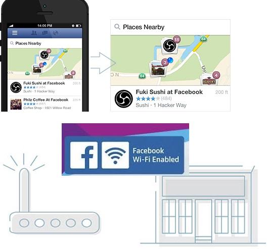 Facebook WiFi configure com TP-Link EC50 router para atrair clientes para um negócio.