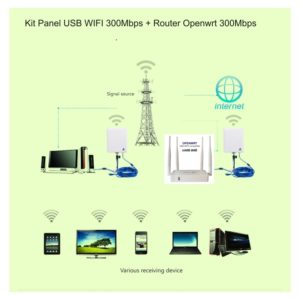 Alfa AWUS036NEH antenna WiFi USB RT3070 with portable 7dbi directional panel
