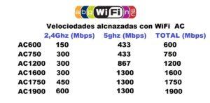 ac1200 usb 3.0 wifi