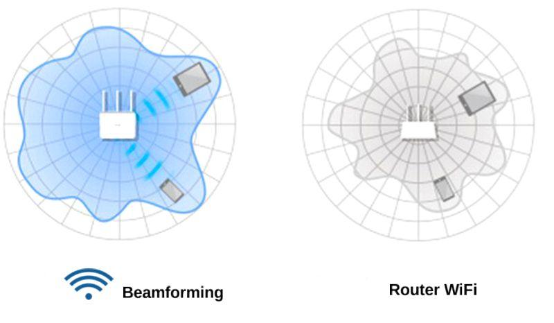 Beamforming WiFi, tecnología para ampliar cobertura WiFi con 5Ghz