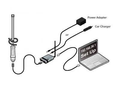 Cómo hacer un amplificador de señal WiFi del exterior al interior.