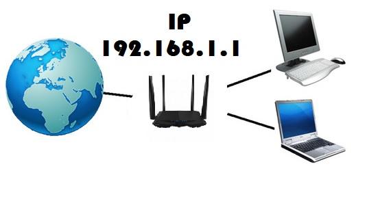 Configurar un router conectado al ordenador desde La IP 192.168.1.1