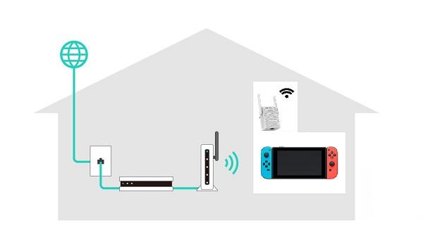Nintendo Switch y solución al problema de conexión WiFi