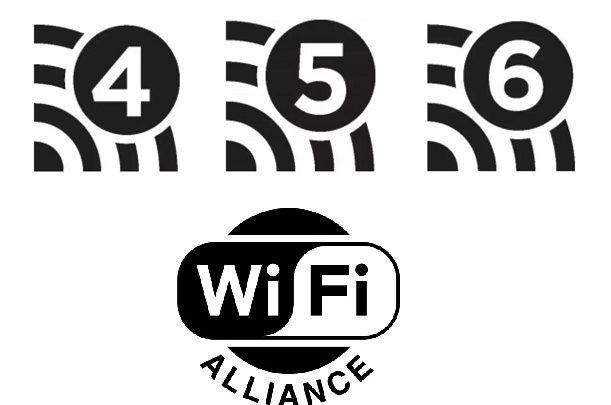 Wi-Fi 4, Wi-Fi 5 y Wi-Fi 6 los nuevos nombres comerciales para el Wi-Fi del 2021