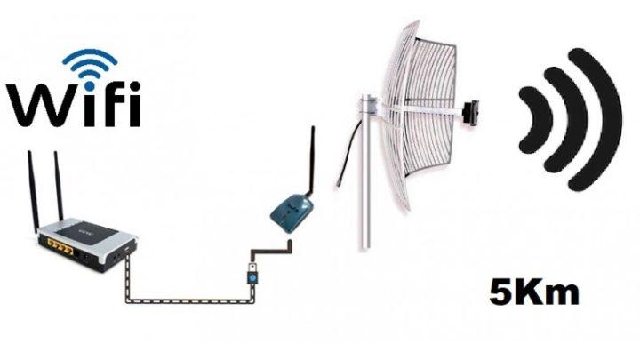 Antenas de Largo alcance WiFi comprar e instalar rápido y barato.